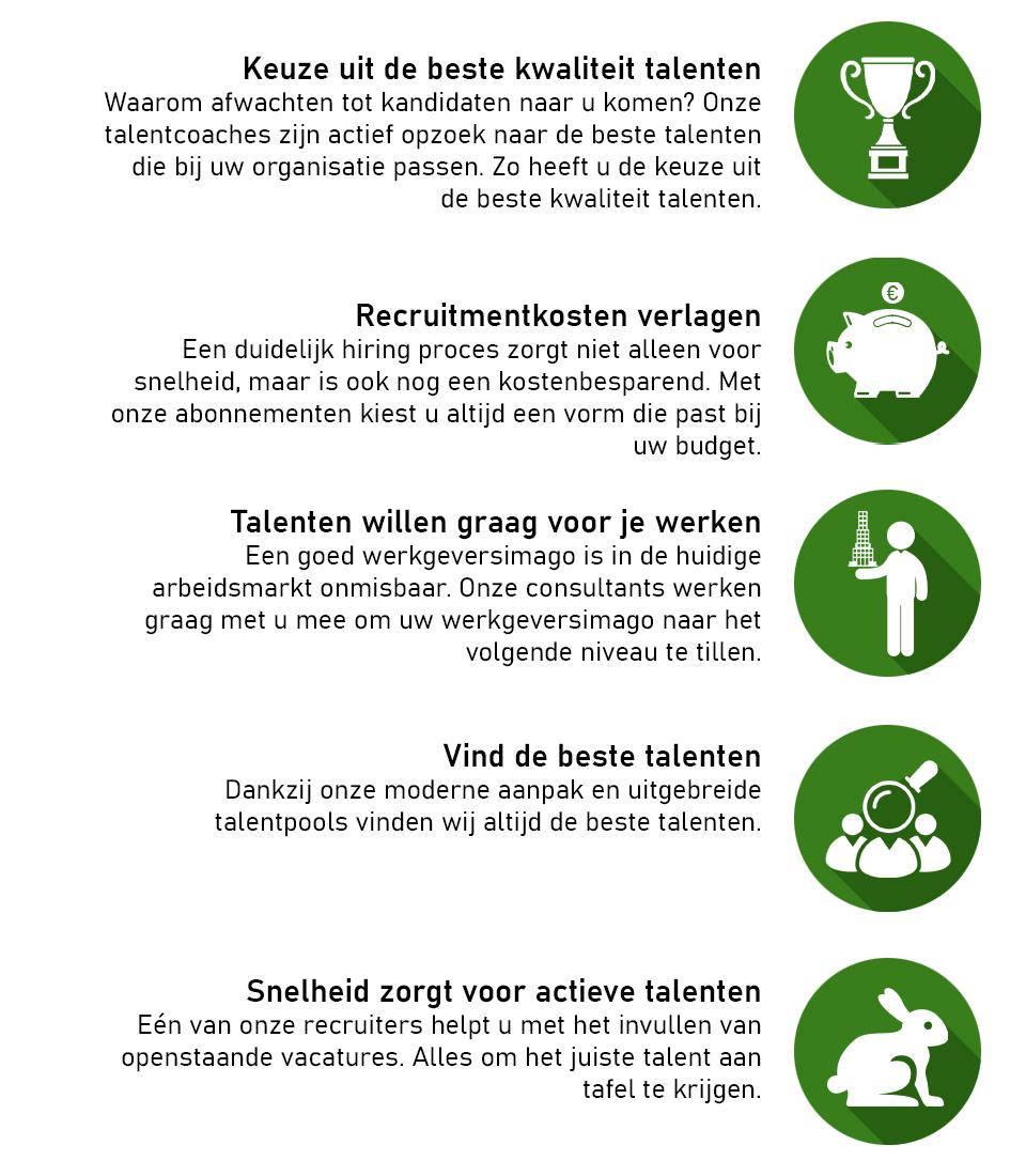 Talent sourcing & recruitment